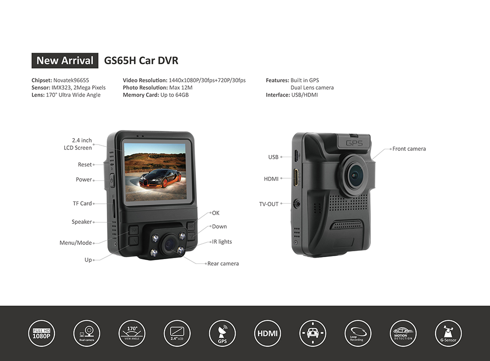 GS65H Best Uber Dash Camera